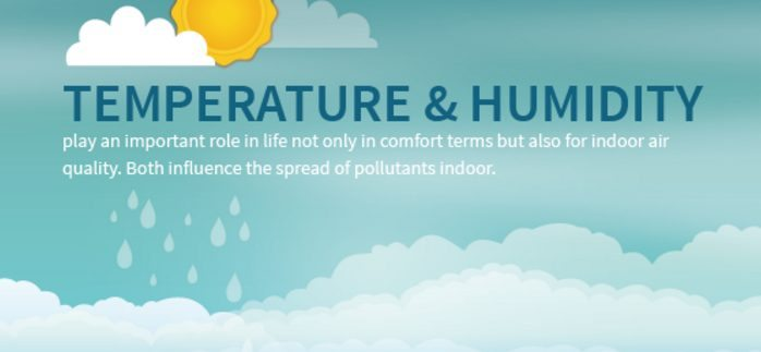 temperature-and-humidity-affect-air-quality